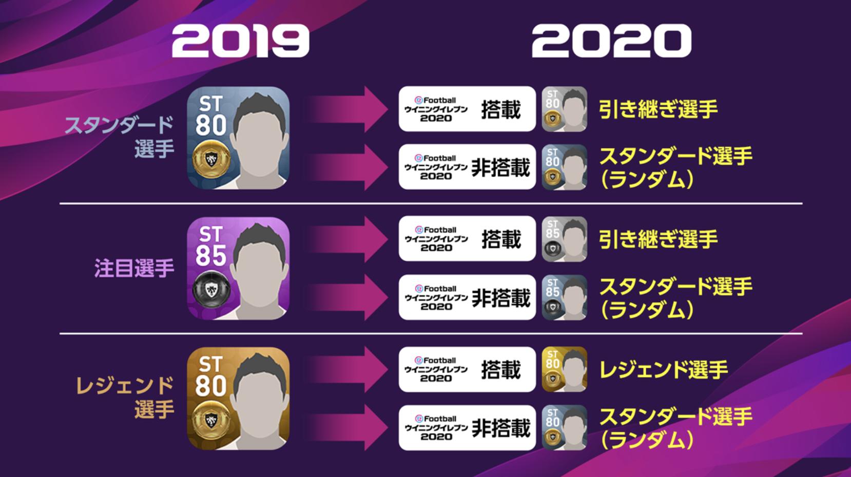 アプリ レジェンド 2020 ウイイレ